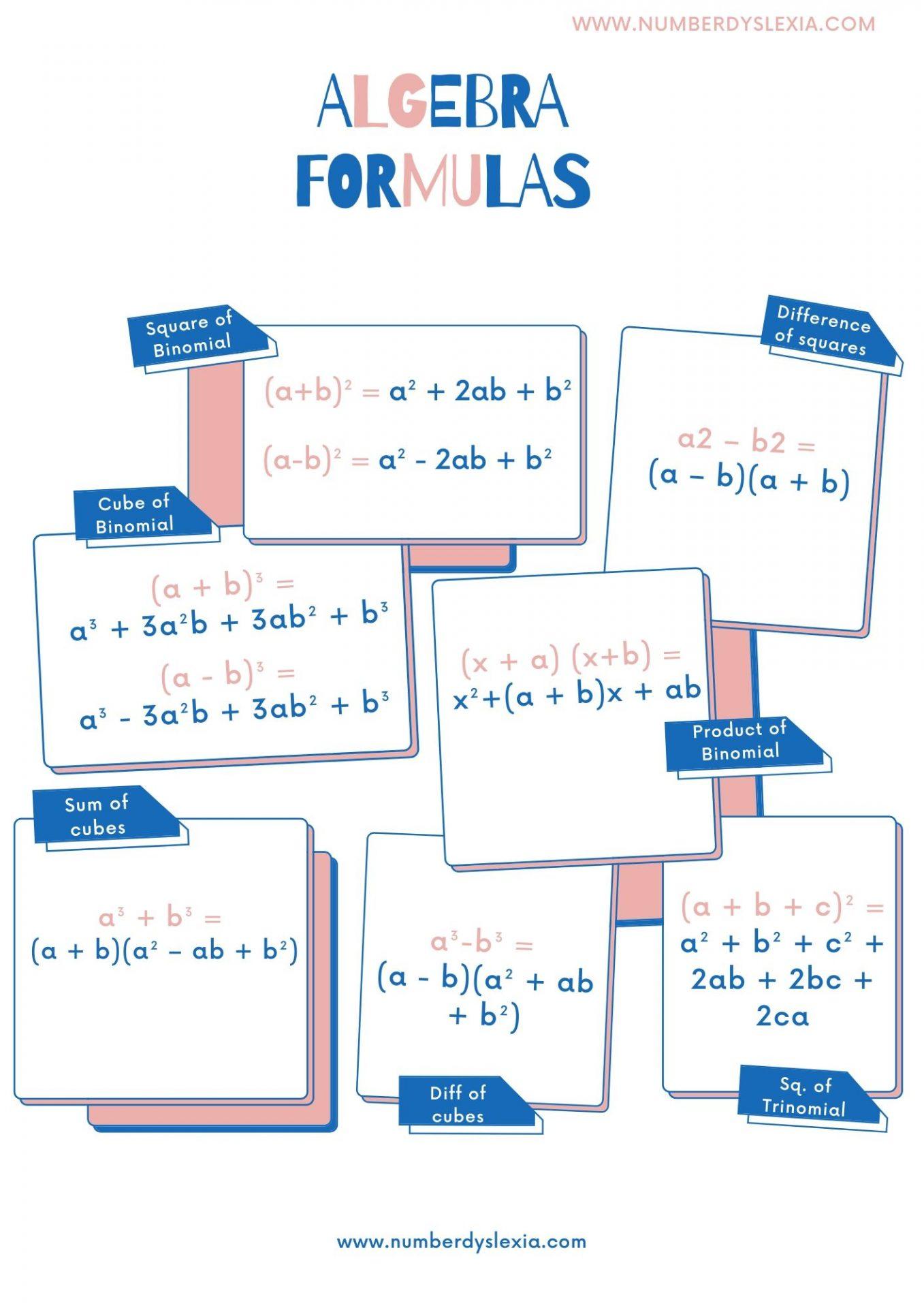 free printable algebra formula chart