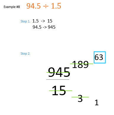 decimal division examples when both dividend and divisor is a decimal number converted to fraction