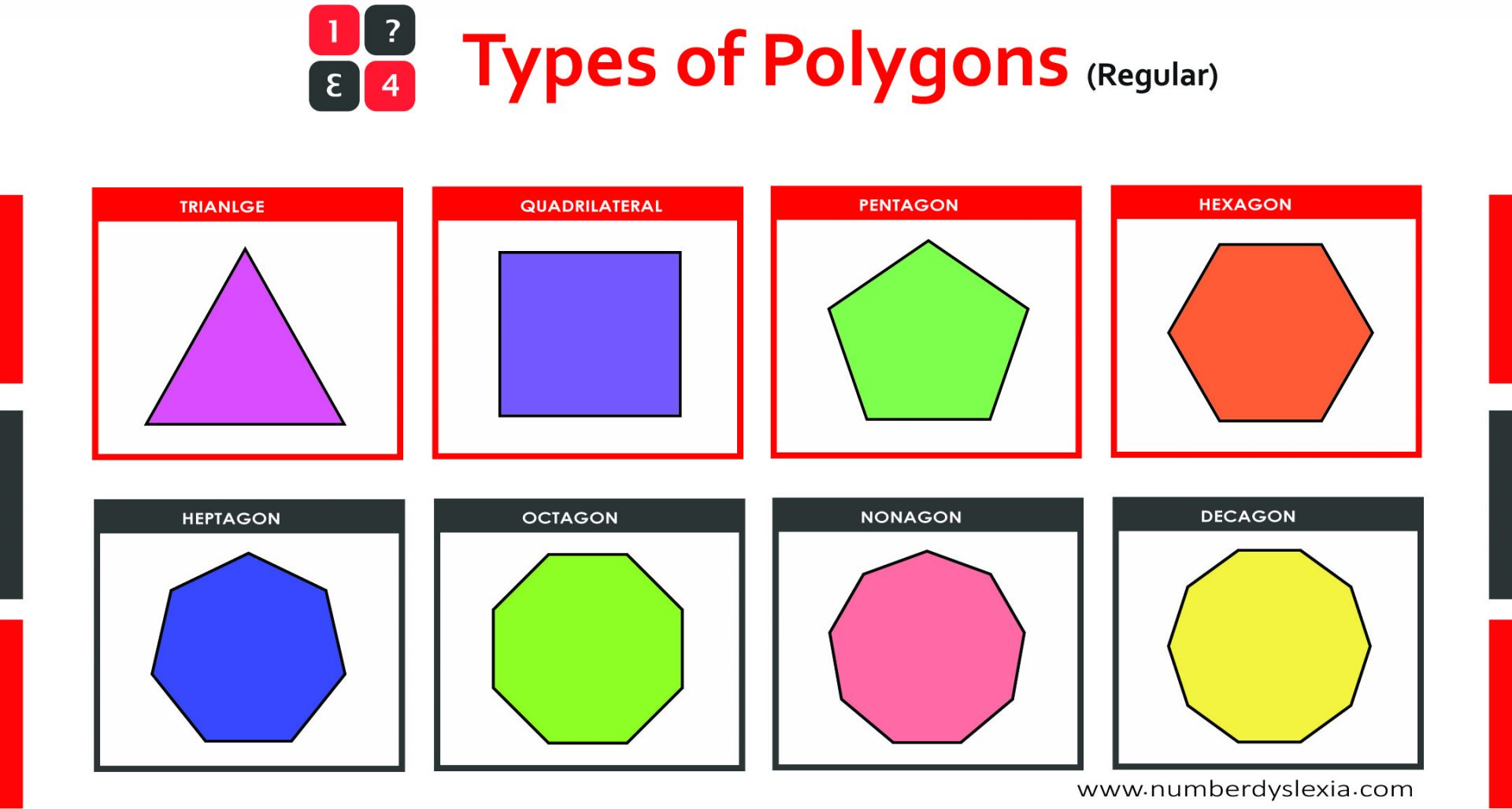 free printable polygons names classficiation types chart for classroom