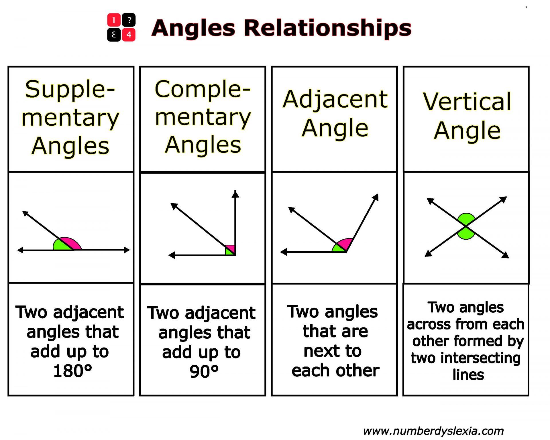 angles relationships anchor chart printable free pdf
