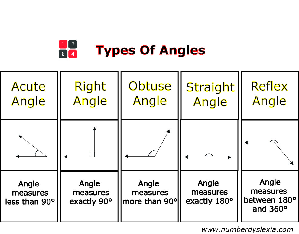 angles types anchor chart printable free pdf