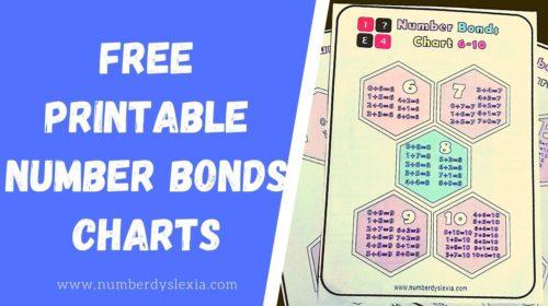 Free Printable Number Bonds Anchor Chart PDF