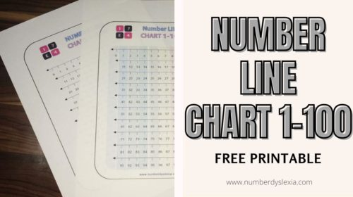 NUmber line chart 1-100 free pritnable pdf