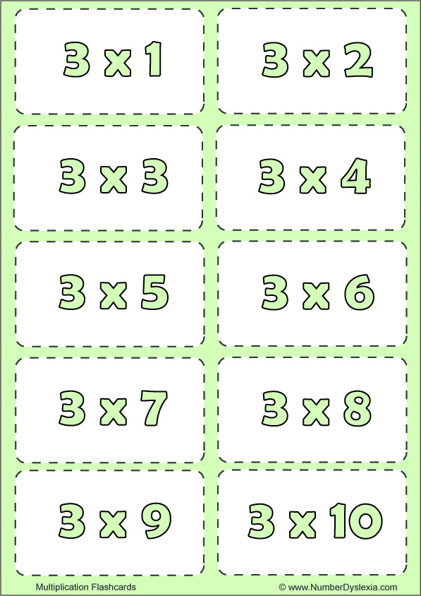 Free Printable Multiplication Flashcards Table 3 with pdf