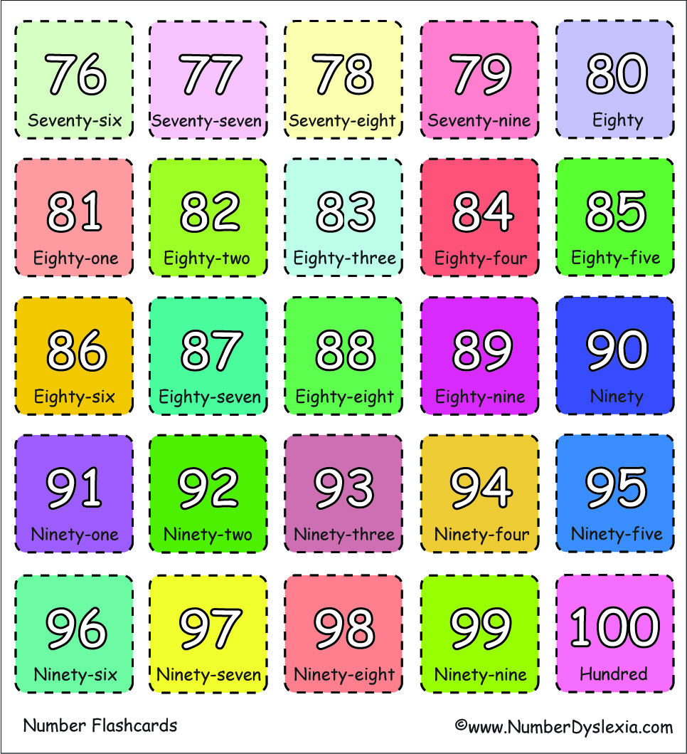 Free Printable Number Flashcards 1-100 with words [PDF] upto 100